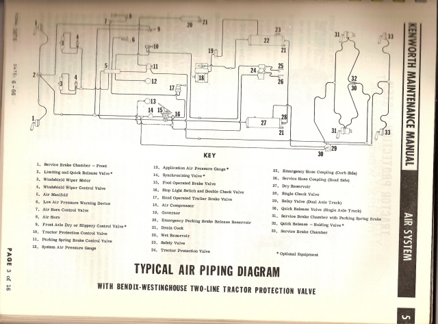 Air Brake Treadle Valve Diagram – Wonderful Image Gallery