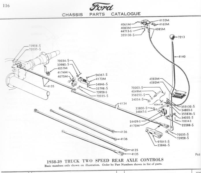 Eaton 2 Speed axleATHS Forums - American Truck Historical Society