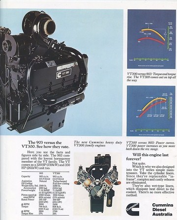 Looking for Engine Performance Curves