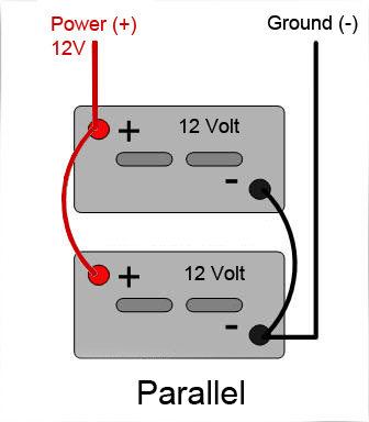 How to Hook Up Two 12 Volt Deep Cycle Batteries in Parallel & in Series