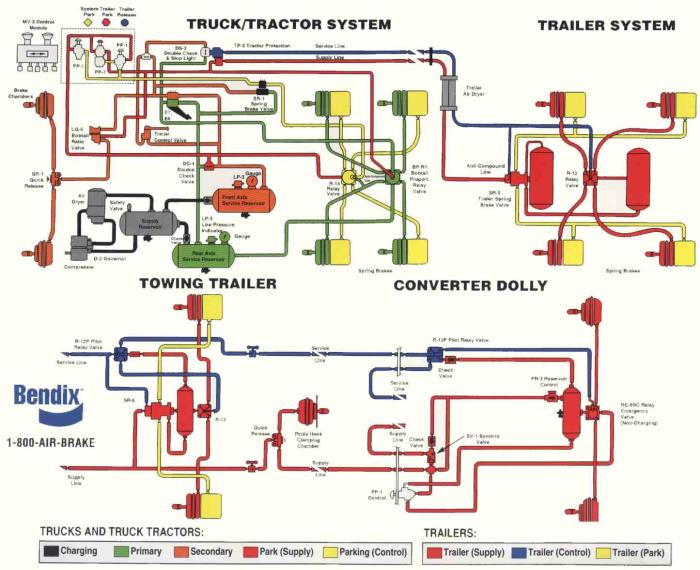 Air Brake Plumbing Diagram Find Wiring Diagram